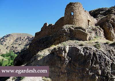 قلعه پولادبلده بلده